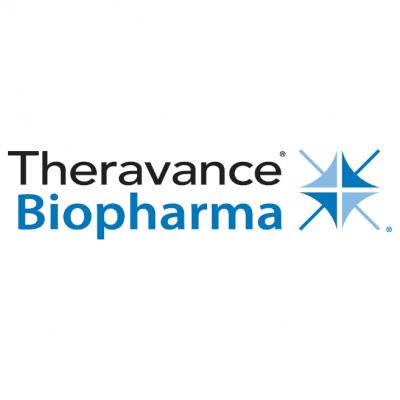 Theravance Biopharma US Logo