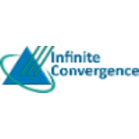 Infinite Convergence Solutions, Inc. Logo