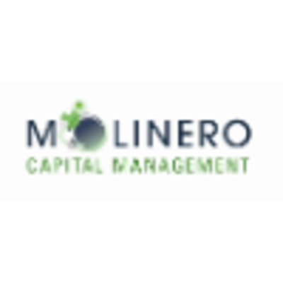 Molinero Capital Management Logo