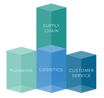 Supply chain Image