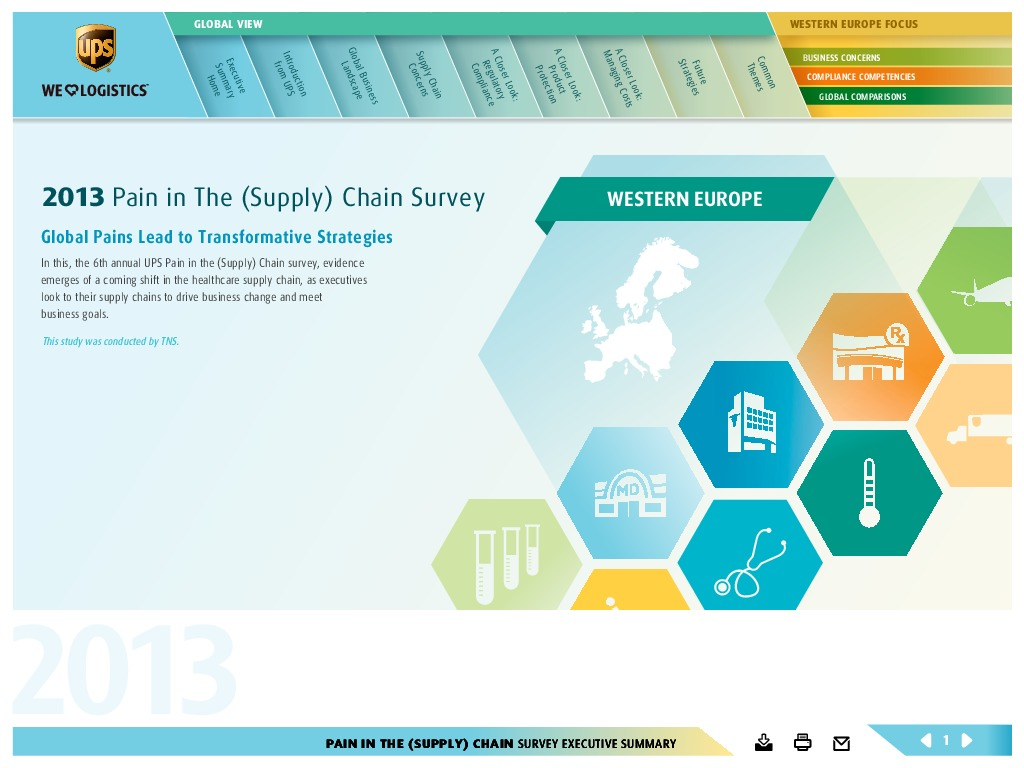 Tag | UPS Pain in the (Supply) Chain survey | Pharma Logistics