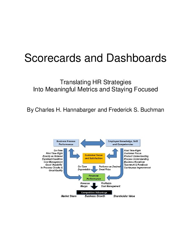 scorecards and dashboards translating hr strategies into meaningful metrics and staying focused