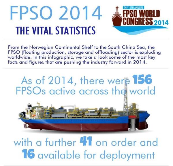 Tag | fpso congress | Oil & Gas IQ