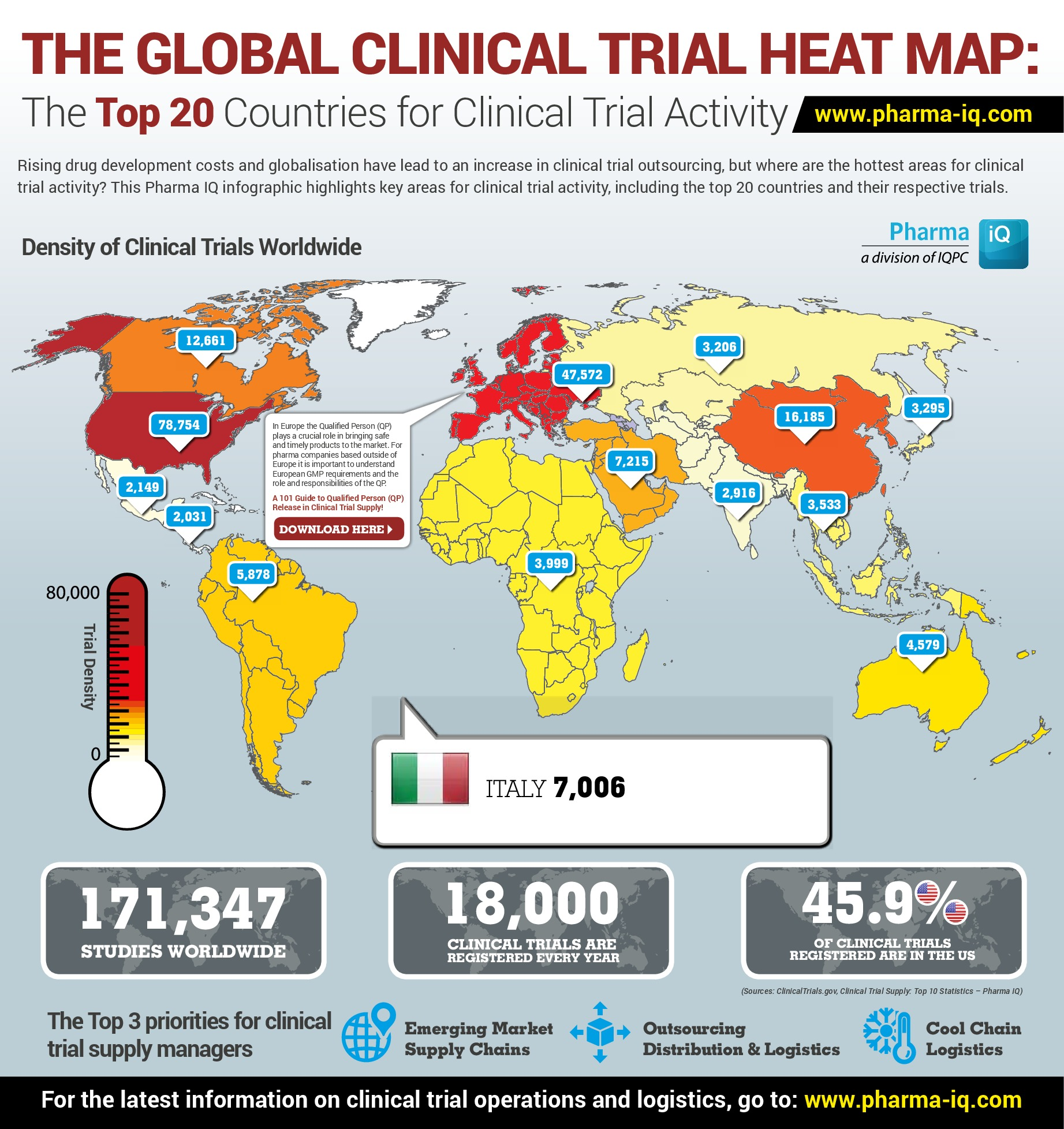 The Global Clinical Trial Heat Map: The Top 20 Countries for ... on