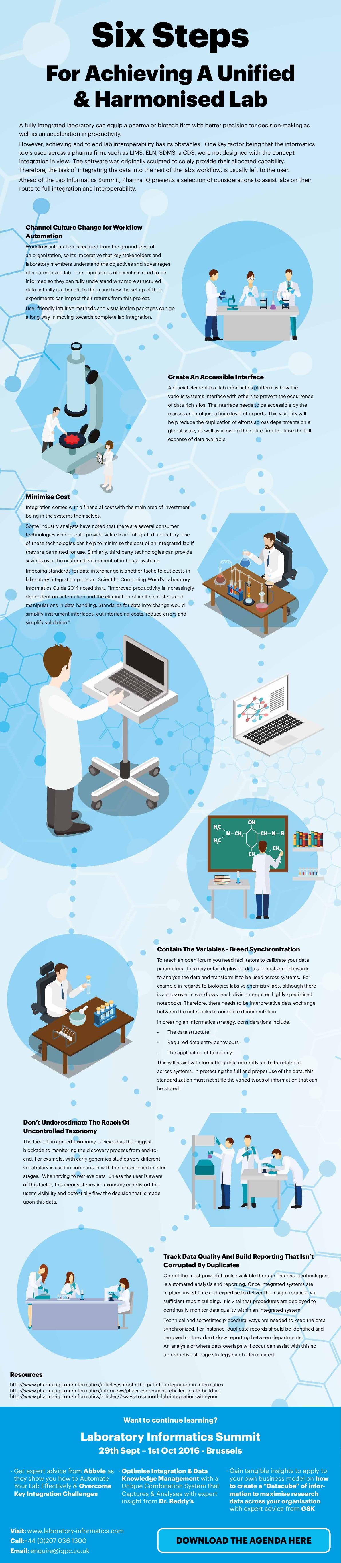 Six Steps To Achieving A Unified & Harmonised Lab   Pharma IQ