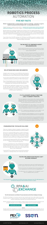 Tag   robotic process automation   AiiA