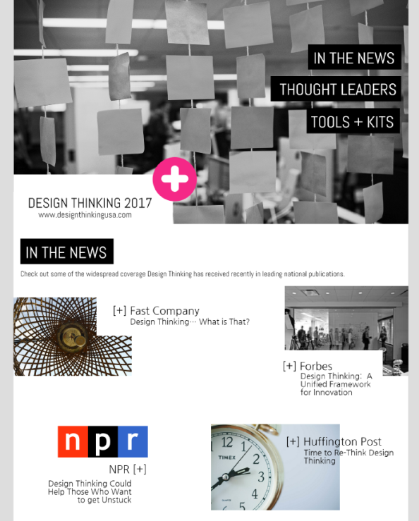 Design Thinking Resource Grid
