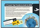 E-Travel: Top Trends in 2018