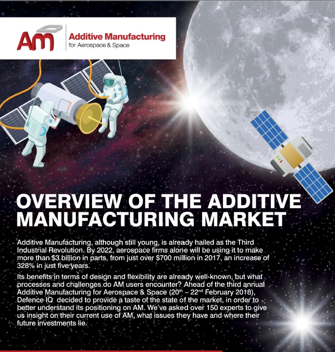 Overview of the Additive Manufacturing Aerospace Market