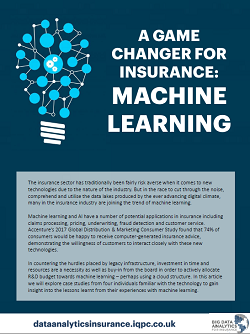 A Game Changer for Insurance: Machine Learning