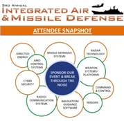Integrated Air and Missile Defense Current Attendee List