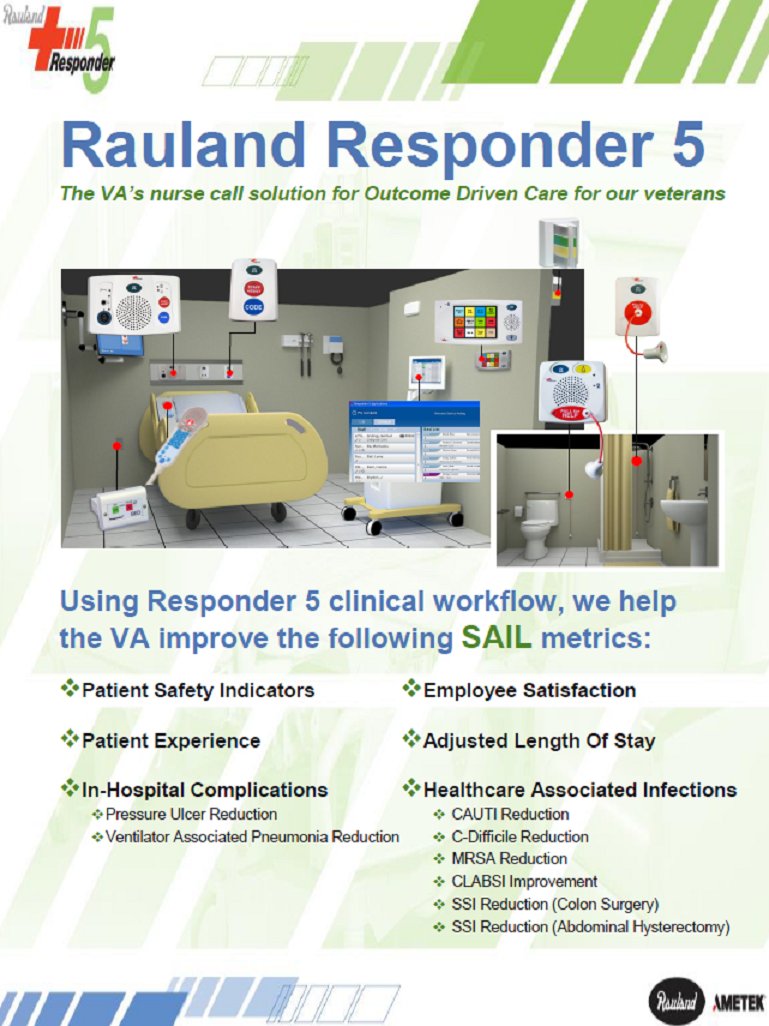 Rauland Responder 5: The VA's Nurse Call Solution