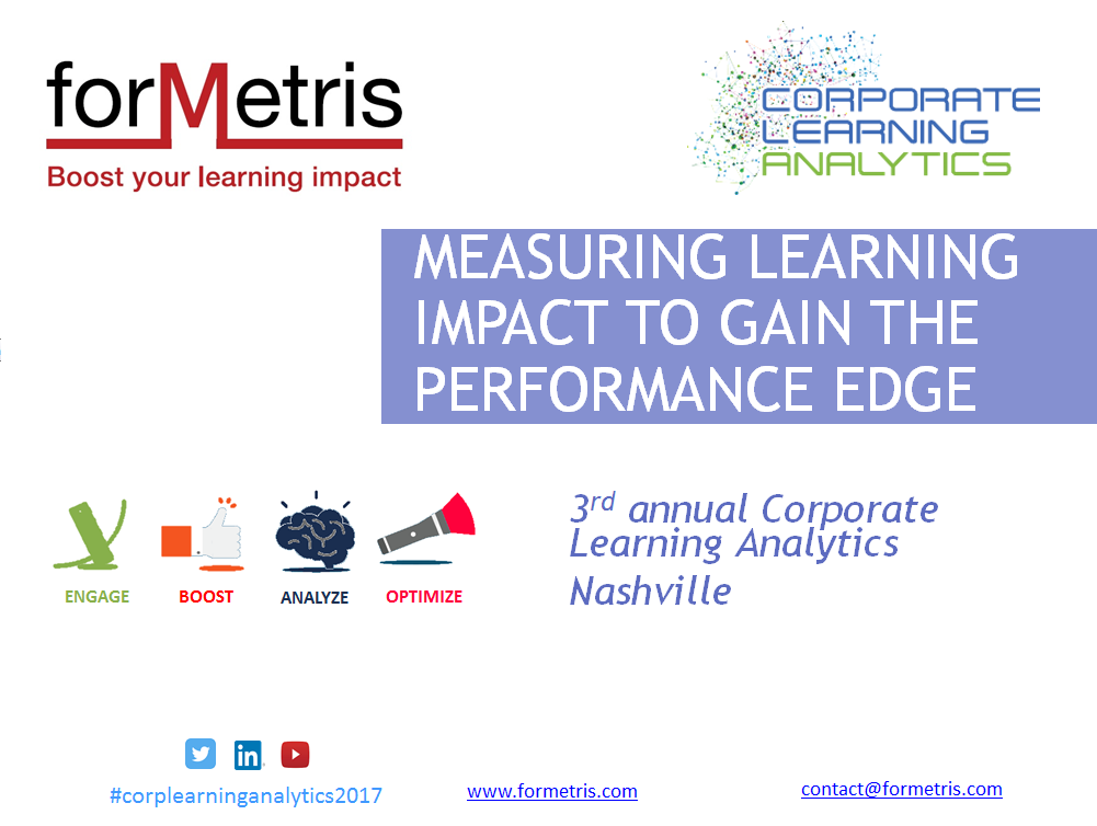 Data-Driven Insights: Measuring Learning Impact to Gain the Performance Edge