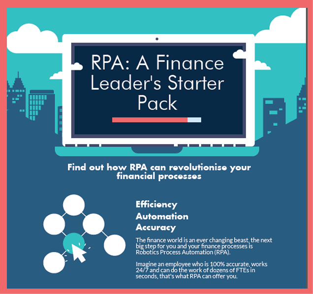 RPA: A Finance Leader's Starter Pack