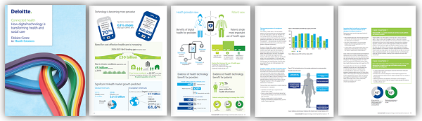Connected Health: How Digital Technology is Transforming Health ans Social Care