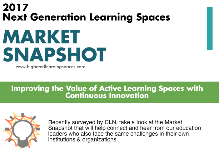 Next Generation Learning Spaces Market Snapshot