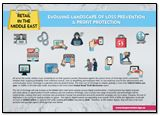 Retailers: Evolving Landscape of Loss Prevention & Profit Protection in the Middle East