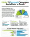 Clinical VS Commercial Temperature Supply Chains for Canada