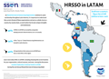 HRSSO in LATAM: Interactive Map
