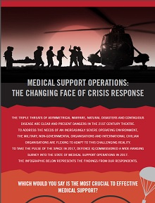 Networking Opportunities at Medical Support Operations