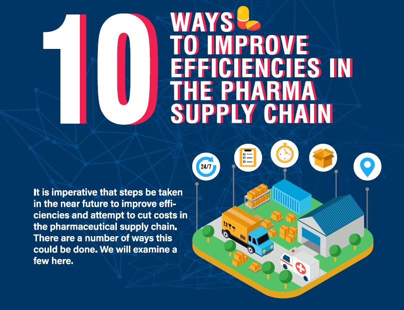 10 Ways to Improve Efficiencies in the Pharma Supply Chain