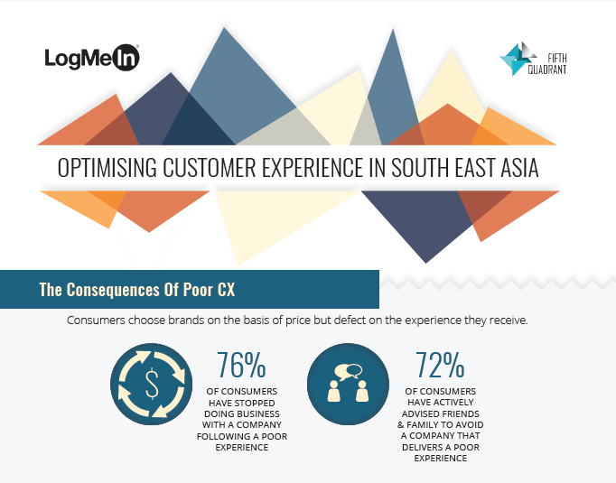 Optimising Customer Experience In South East Asia