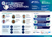 Download the brochure for the 2nd Robotic Process Automation Asia
