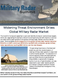Widening Threat Environment Drives Global Military Radar Market