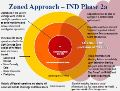 Nuclear Terrorism Impacts and Zoned Approach to Response