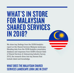 What's In Store for Malaysian Shared Services 2018?
