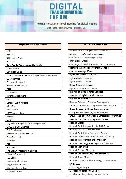 2018 Digital Transformation Delegate List