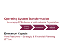 Operating Systems Transformation