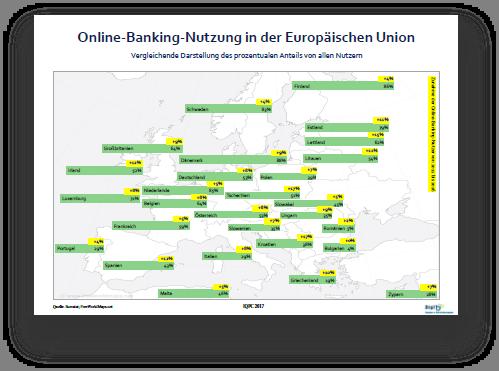 Infografik Online-Banking-Nutzung in der EU