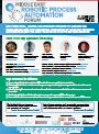 Agenda - Middle East Robotic Process Automation Forum 2017