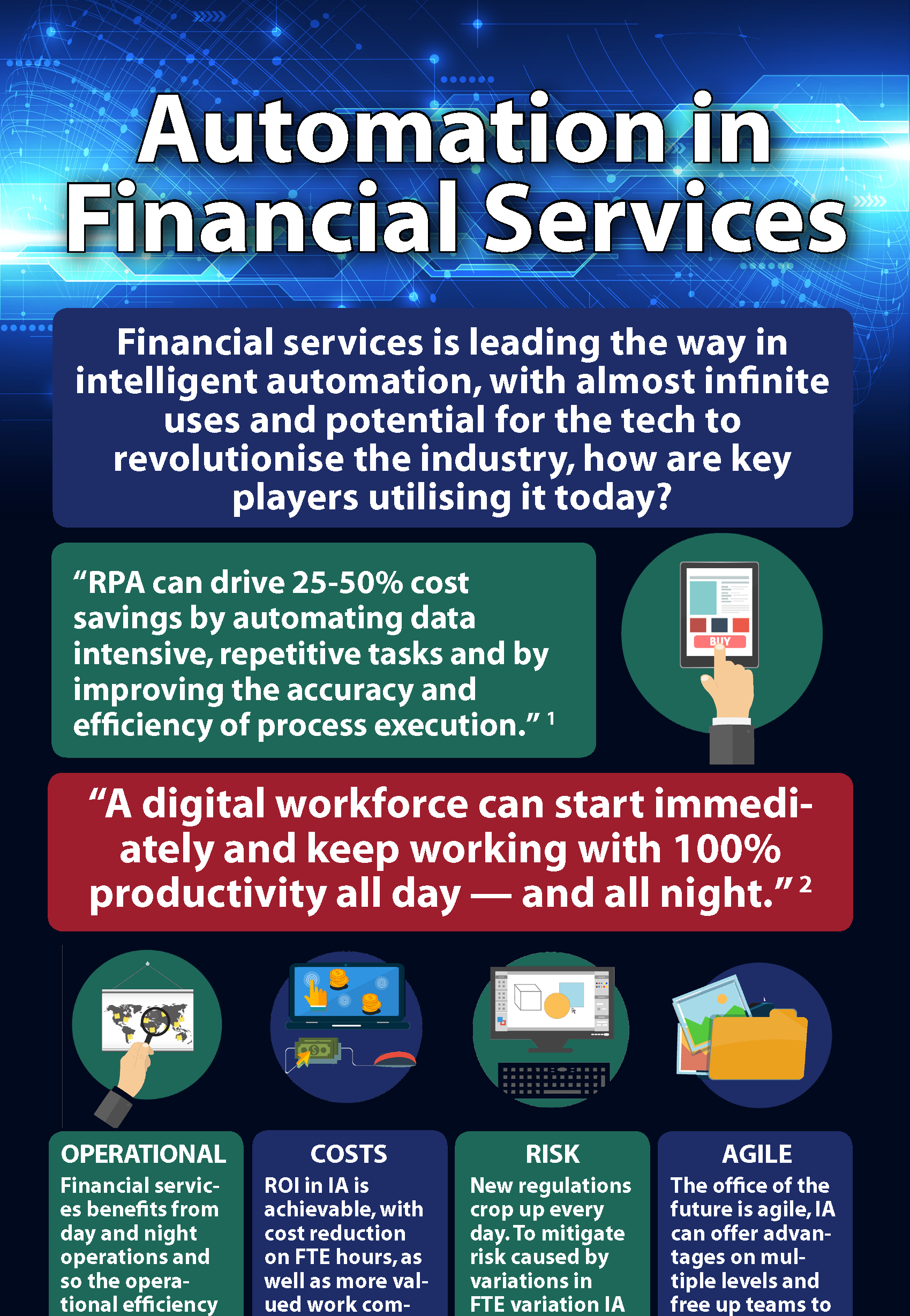 IA in Financial Services Infographic