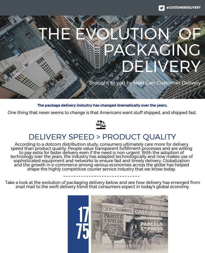 The History of Customer Delivery