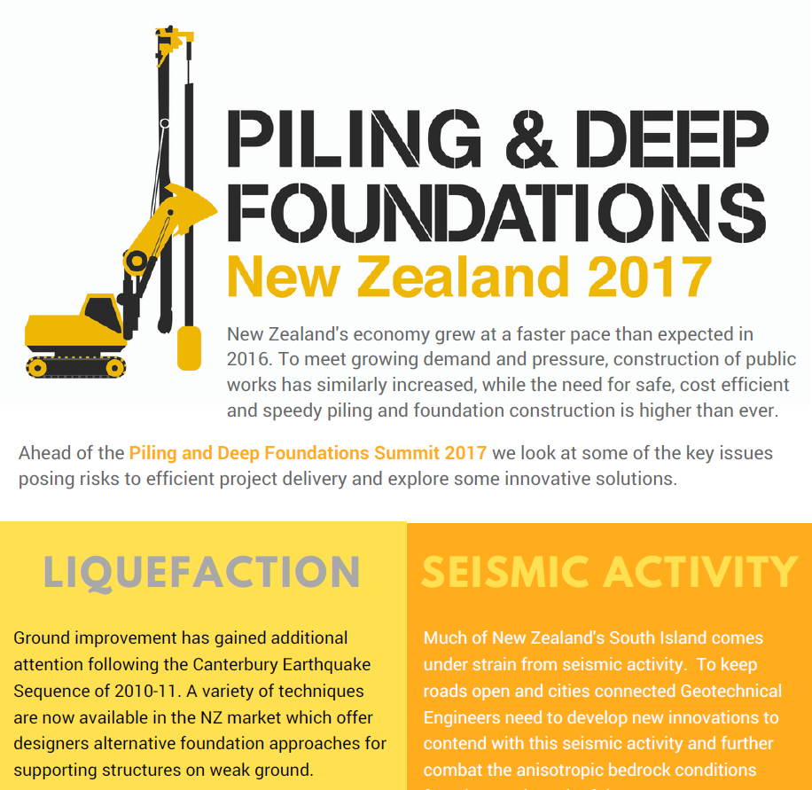 Exploring the Biggest Innovation Trends in Piling & Deep Foundations