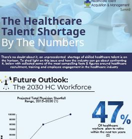 The Healthcare Talent Shortage  By The Numbers