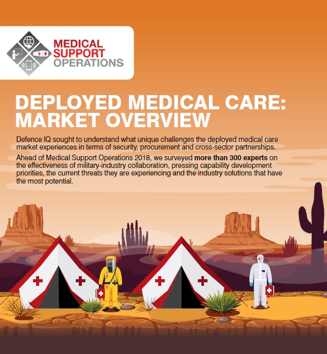 Deployed medical care: Market overview
