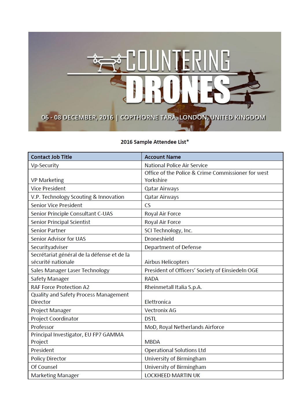 Countering Drones Attendee List 2016