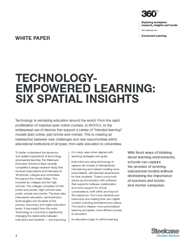 Technology- Empowered Learning: Six Spatial Insights
