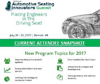 Automotive Seating Summit Current Attendee Snapshot