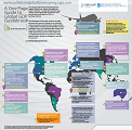 Guide to Global GDP Guidelines