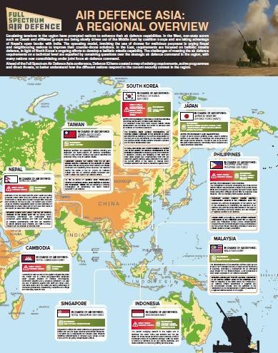 Air Defence Asia: A regional overview
