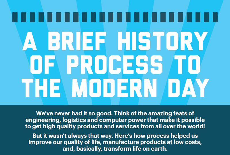 A brief history of process to the modern day