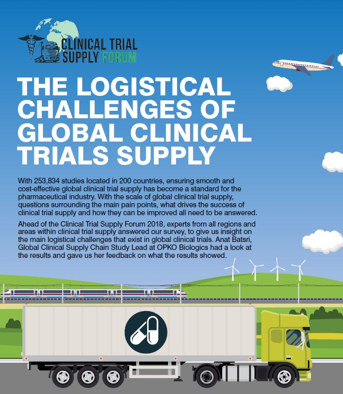 The logistical challenges of global clinical trial supply