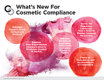 What's New for Cosmetic Compliance?