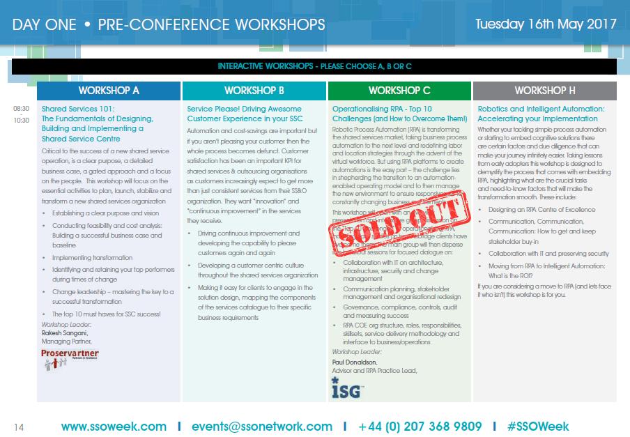 SSOW 2017 - The Workshops