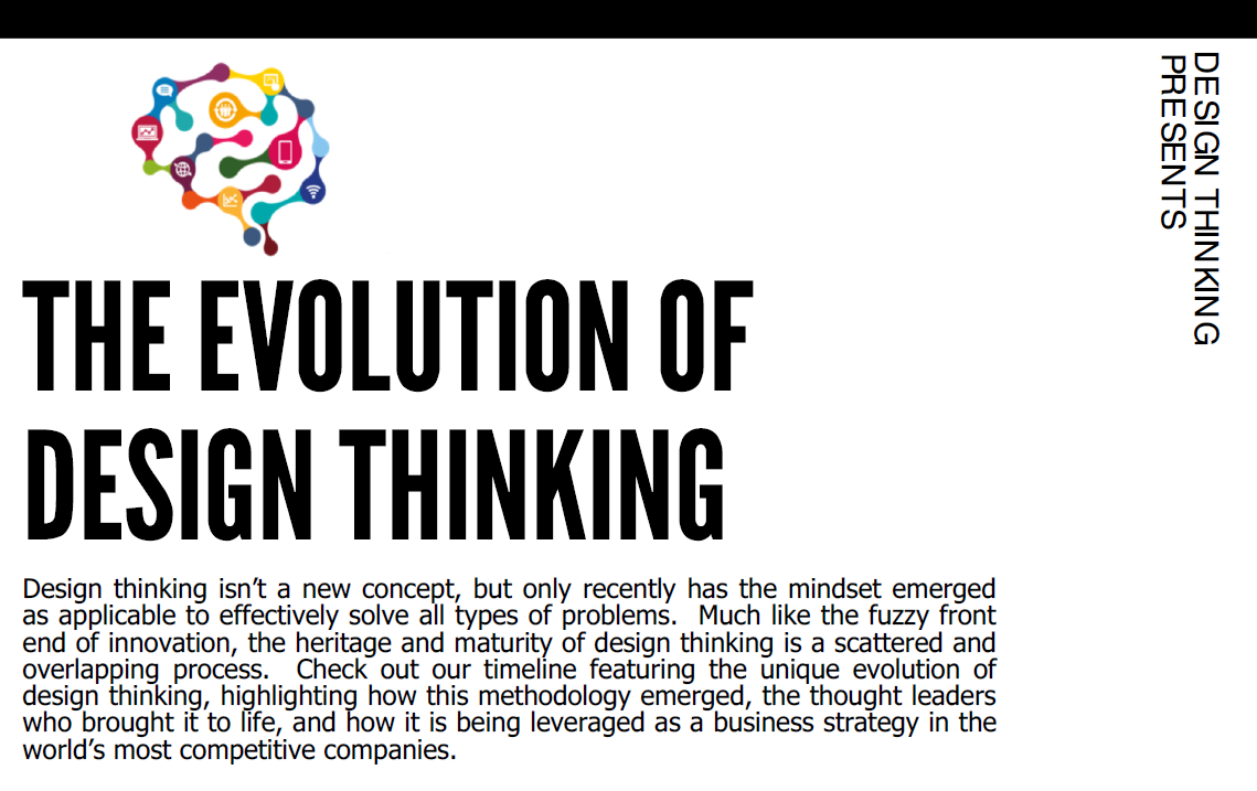 The Evolution of Design Thinking