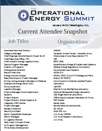 Operational Energy Summit 2019 - Current Attendee Snapshot